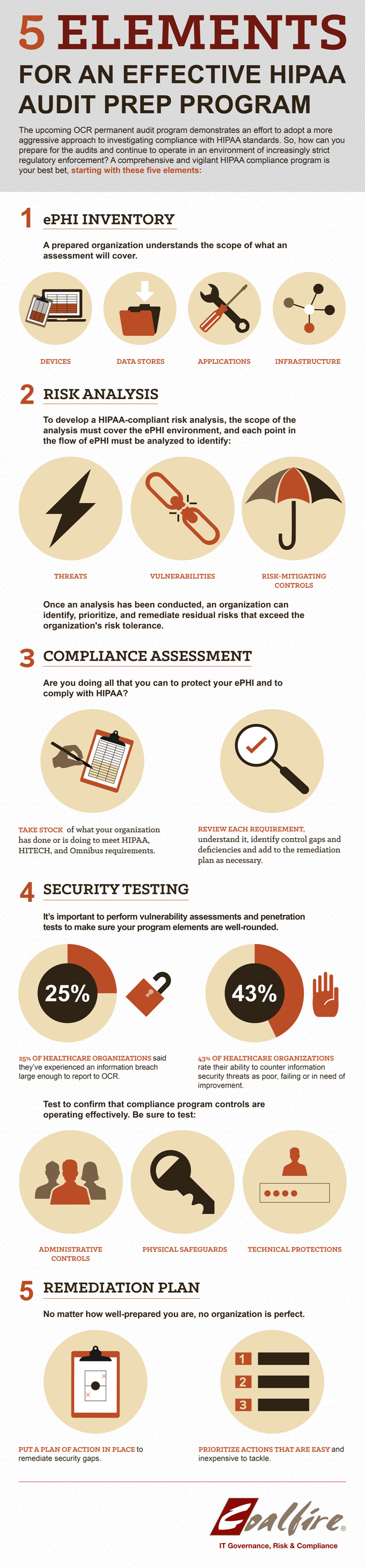 5-Elements-of-an-Effective-HIPAA-Audit-Program