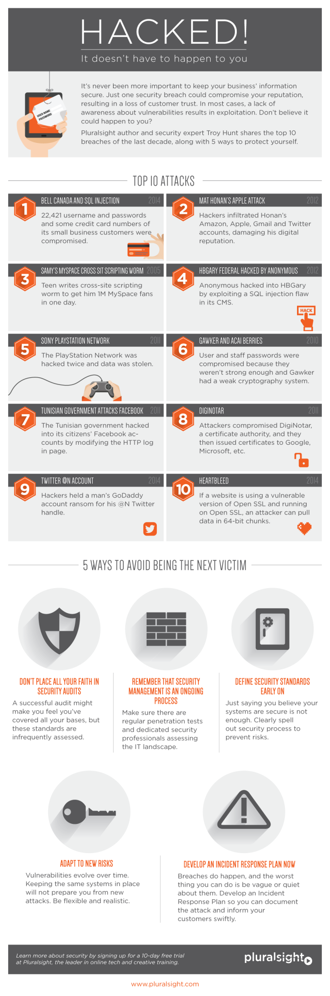 PS_SecurityInfographic