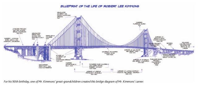 bridge-diagram