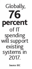 it-system-support