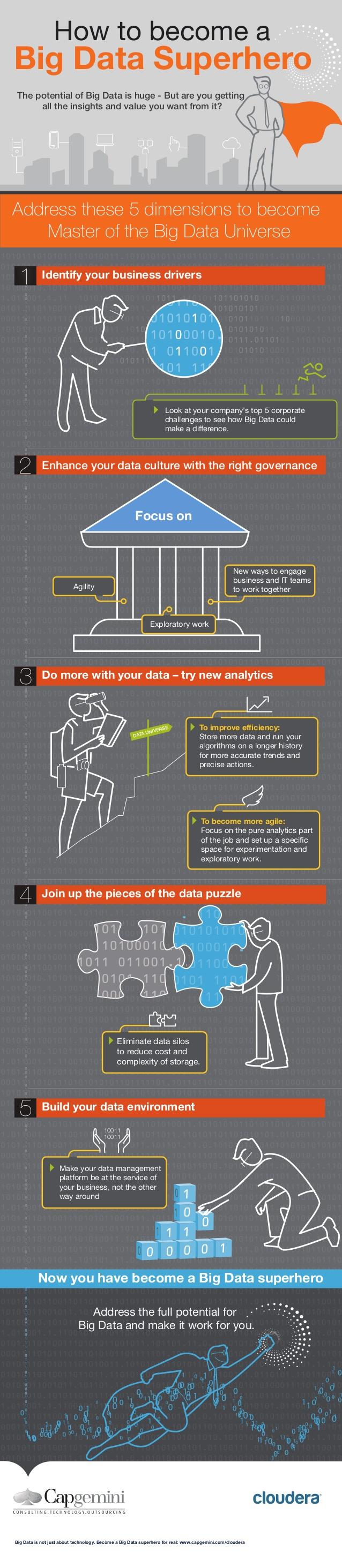 infografia_superheroe_big_data
