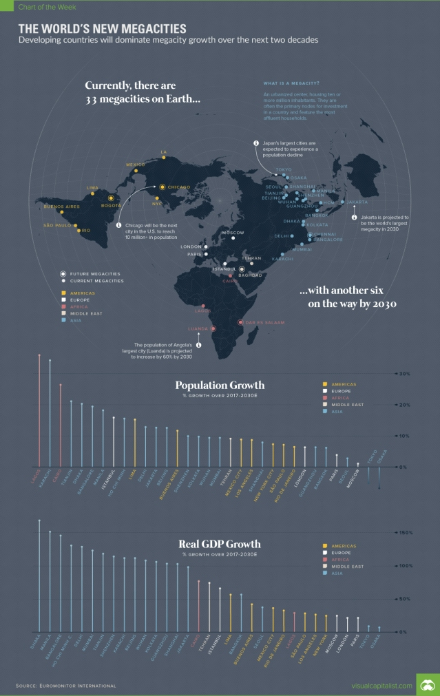 Mapping the World's New Megacities in 2030