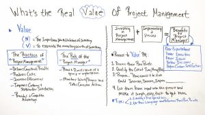 why project management is valuable to an organization