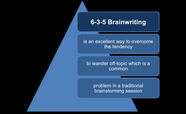 6-3-5 Brainwriting